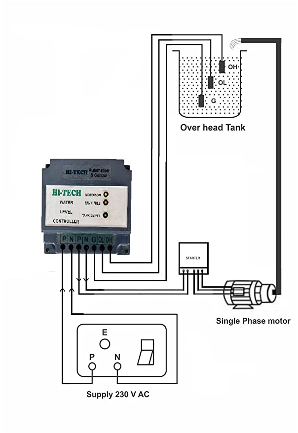 Buy Hitech Plastic Fully Automatic Water Level Controller Grey
