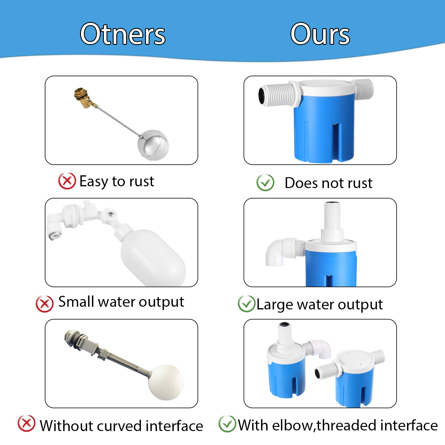 2 Pieces 1//2 Inch Float Ball Valve Float Ball Valve with Filter for Automatic Control of Water Level in Water Tank and Pool Side-Entry Built-in and Built-in Embedded Float Valve