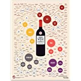 "Wine Folly Different Types of Wine Poster Print (18"" x 24"")"
