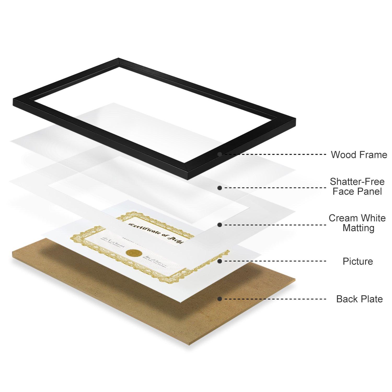 Gemütlich 11x14 Dokument Rahmen Zeitgenössisch - Benutzerdefinierte ...