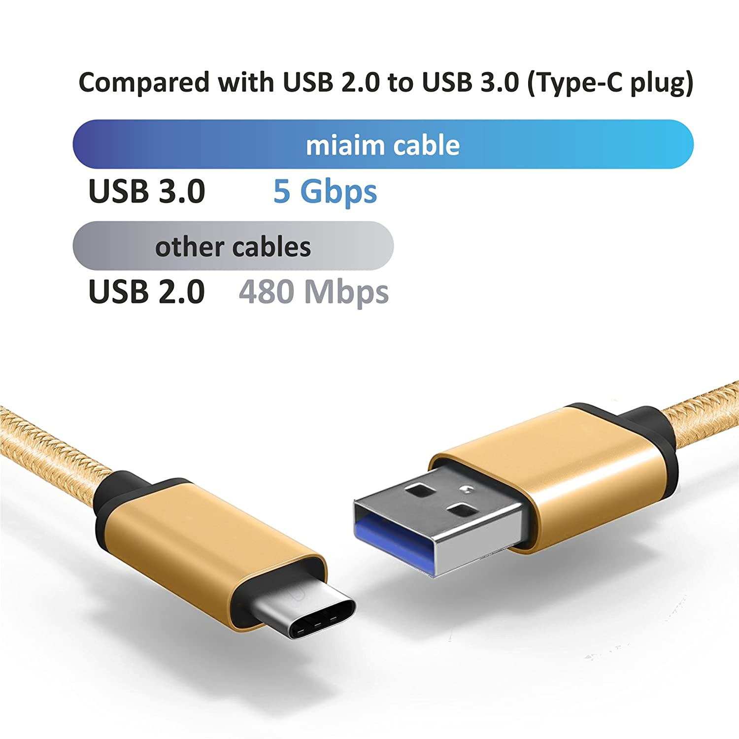Amazon.com: USB C Cable, Type-C Super Speed Data Sync and Fast ...