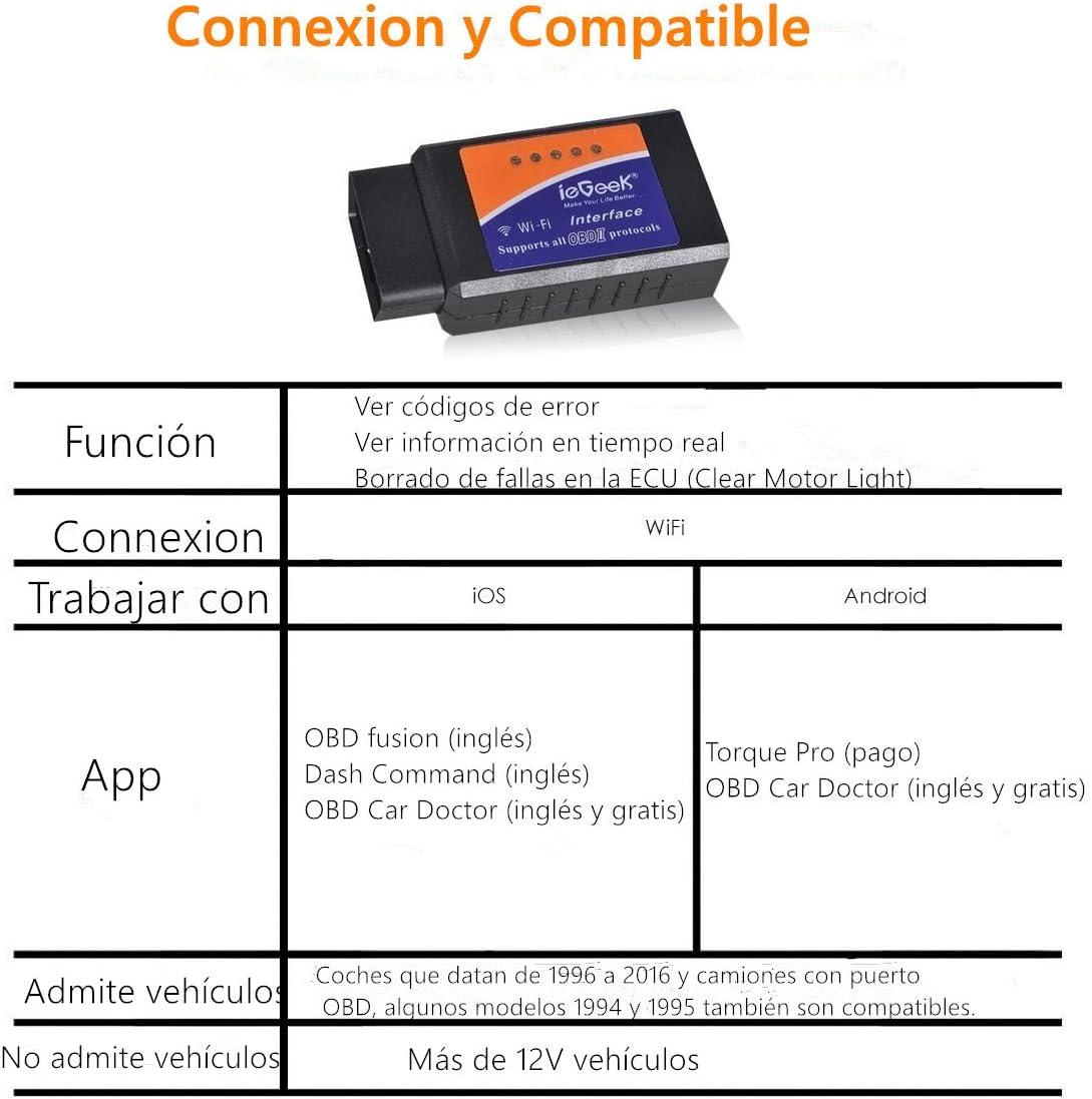 ieGeek WiFi Wireless Mini OBDII Auto Coche, OBD2 Escáner Herramienta de Análisis de Diagnostico CAN-BUS, Lector de Código Diagnóstico a Bordo Para ...