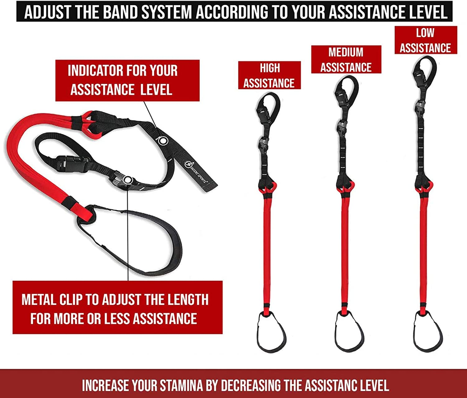 how to change resistance level on band