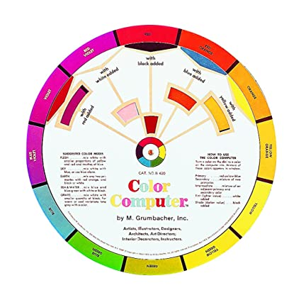 Grumbacher Computer Color Wheel 8quot