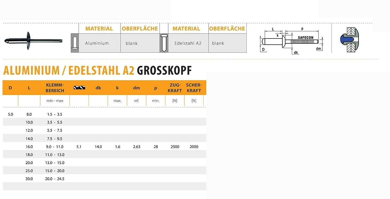 5,0 X 10,0 mm 250 St/ück Alu//Edelstahl A2 Grosskopf Blindnieten Dichtnieten Nieten