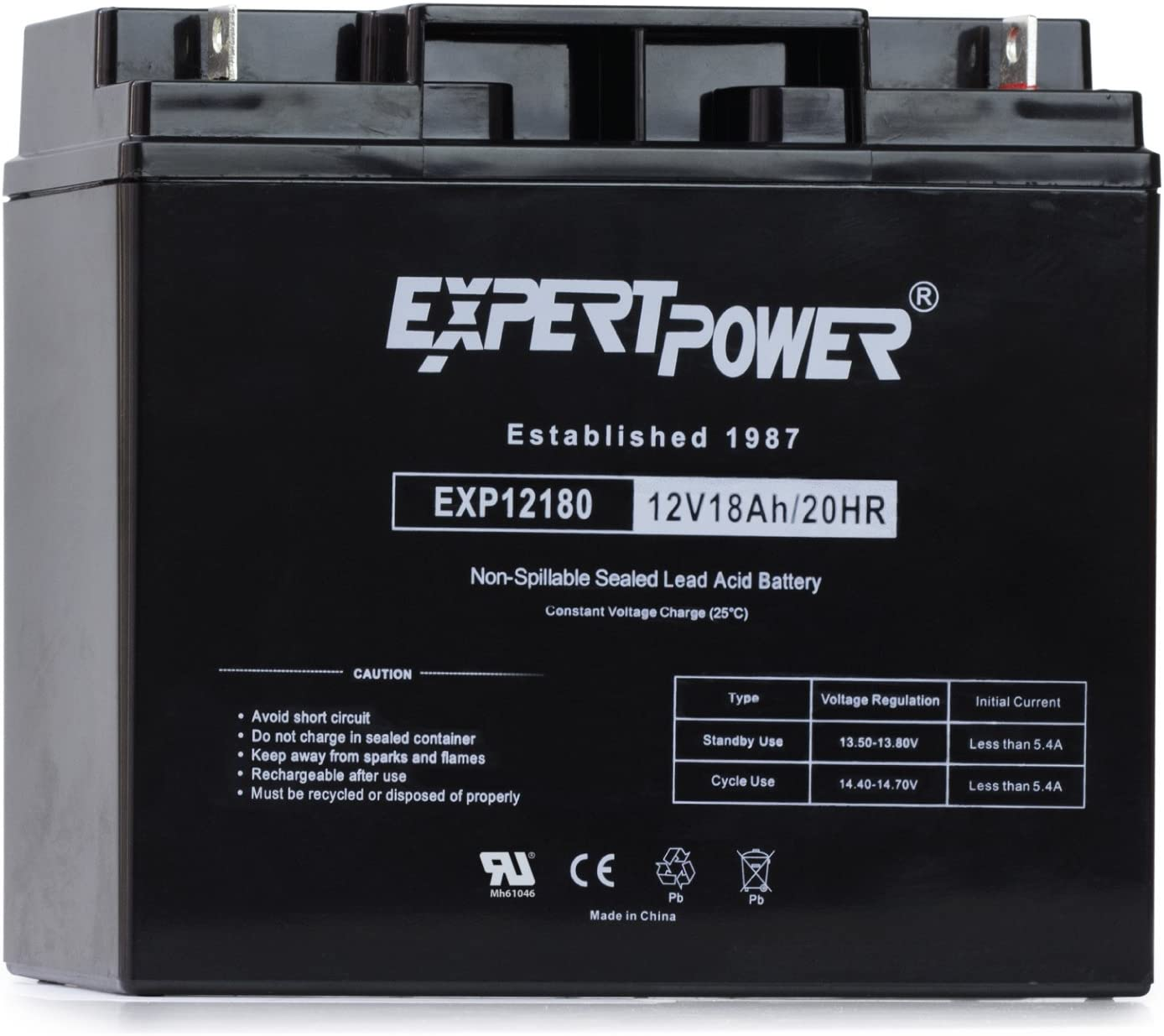 ExpertPower EXP12180