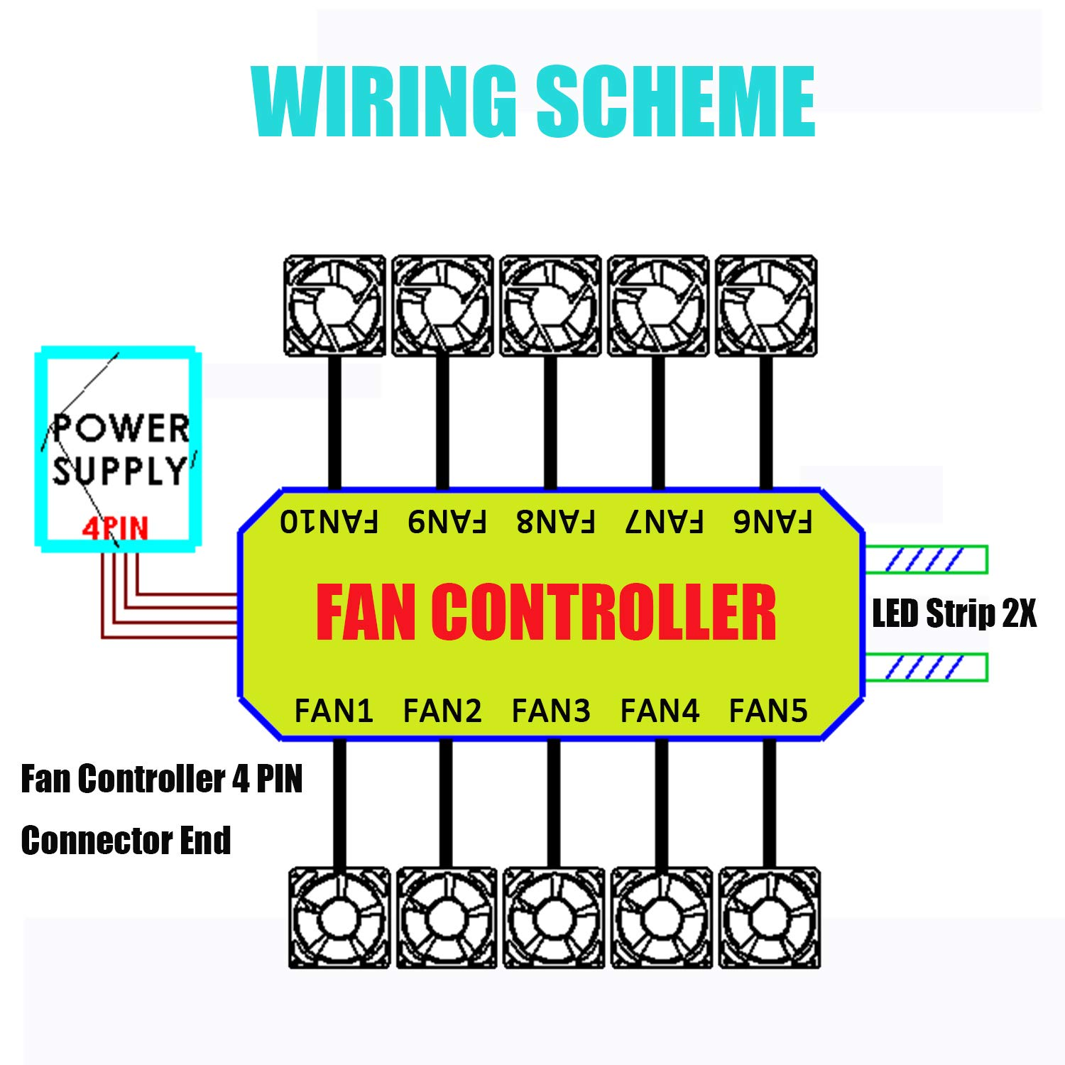 120mm Standard 3 Pack Set Rgb Led Case Fan With 4 Pin Pwm Circuit Diagram Controller Exwin Quiet Edition High Airflow Adjustable Colorful For Pc Cpu