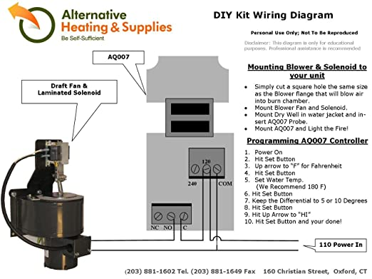 diy kit build your own wood boiler or furnace amazon com