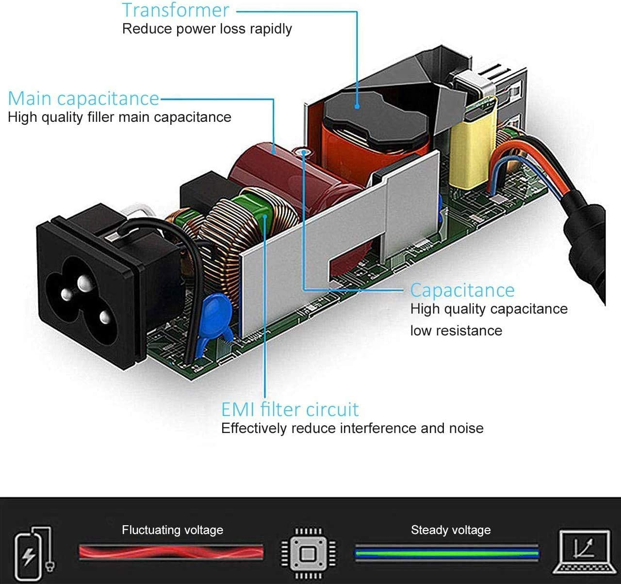 400 4.5 E-4.5; eZip Trailz Electric Bike Motor Bicycle Parts with 3-Pin XLR Connector ELECBRAiN 24V 0.6A Electric Scooter Battery Charger Cable for eZip 750 4.0 E750 900 500 E500 E400 450