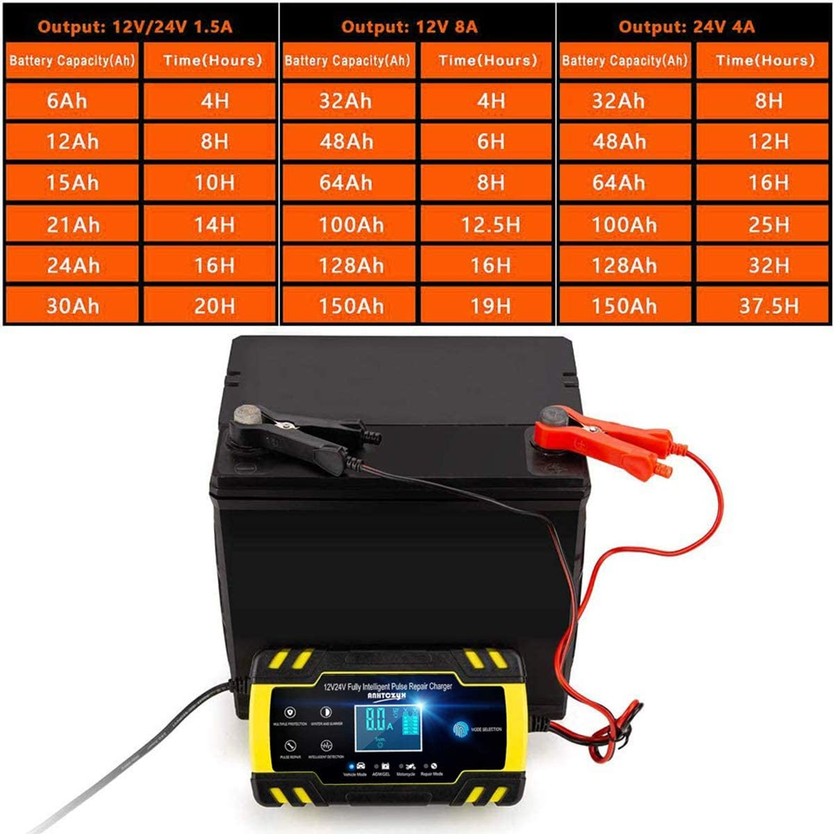 JXWL Car Battery Charger Motorcycle Boat Lawn Mower ATV and More 8 Amp 12V 24V 3-Stage Automatic Trickle Battery Charger Maintainer with LCD Screen UK Plug for Car RV SUV