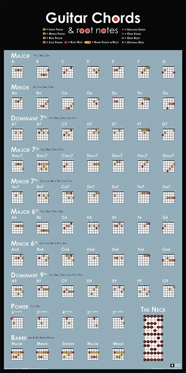 Culturenik Guitar Chords Instrument Instructional Educational Decorative Music Photography Print (Unframed 12x24 Poster)