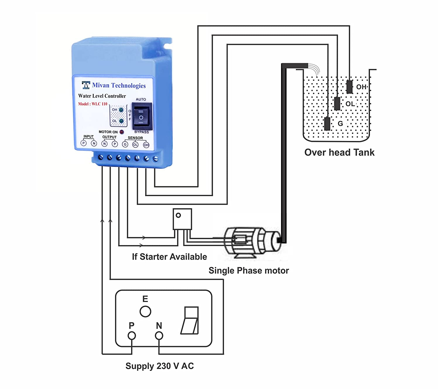 Buy Mivan Technologies Fully Automatic Water Level Controller And 3 Sensor Circuit Pictures For Their Products Sensors Supply 230vac Blue Online At Low Prices In India