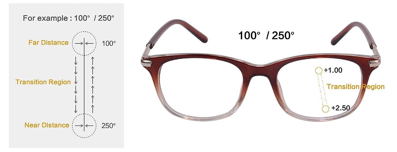 SHINU Progressiva Messa a Fuoco Multipla Occhiali da Lettura Multifocus Occhiali Multifocali Computer Occhiali da Lettura-SH017C4X(up+1.00, down+2.50)