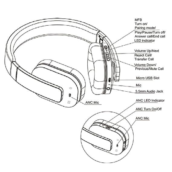 Amazon Com Wireless Hifi Headphones Bluebyte Active Noise