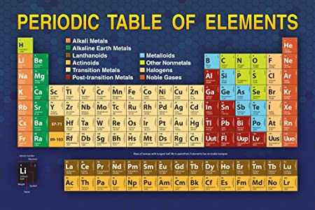 amazoncom updated periodic table with new 2016 elements educational chart poster 36x24 posters prints