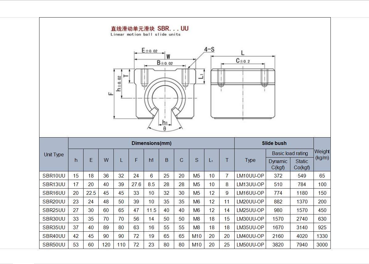 Huscus Top Fashion Limited Aluminium Ball Bearing Huscus Sbr25 Sbr25uu Linear Bearing Pillow Block 25mm Open Slide CNC Router Parts