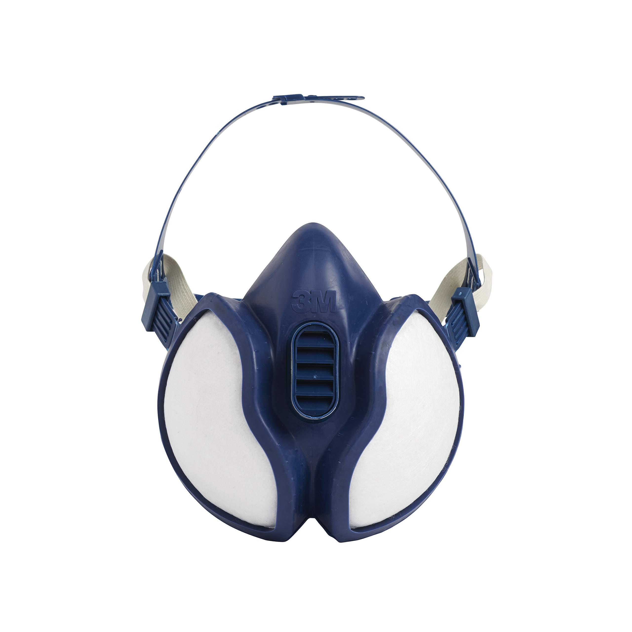 respiratore 4251 3m