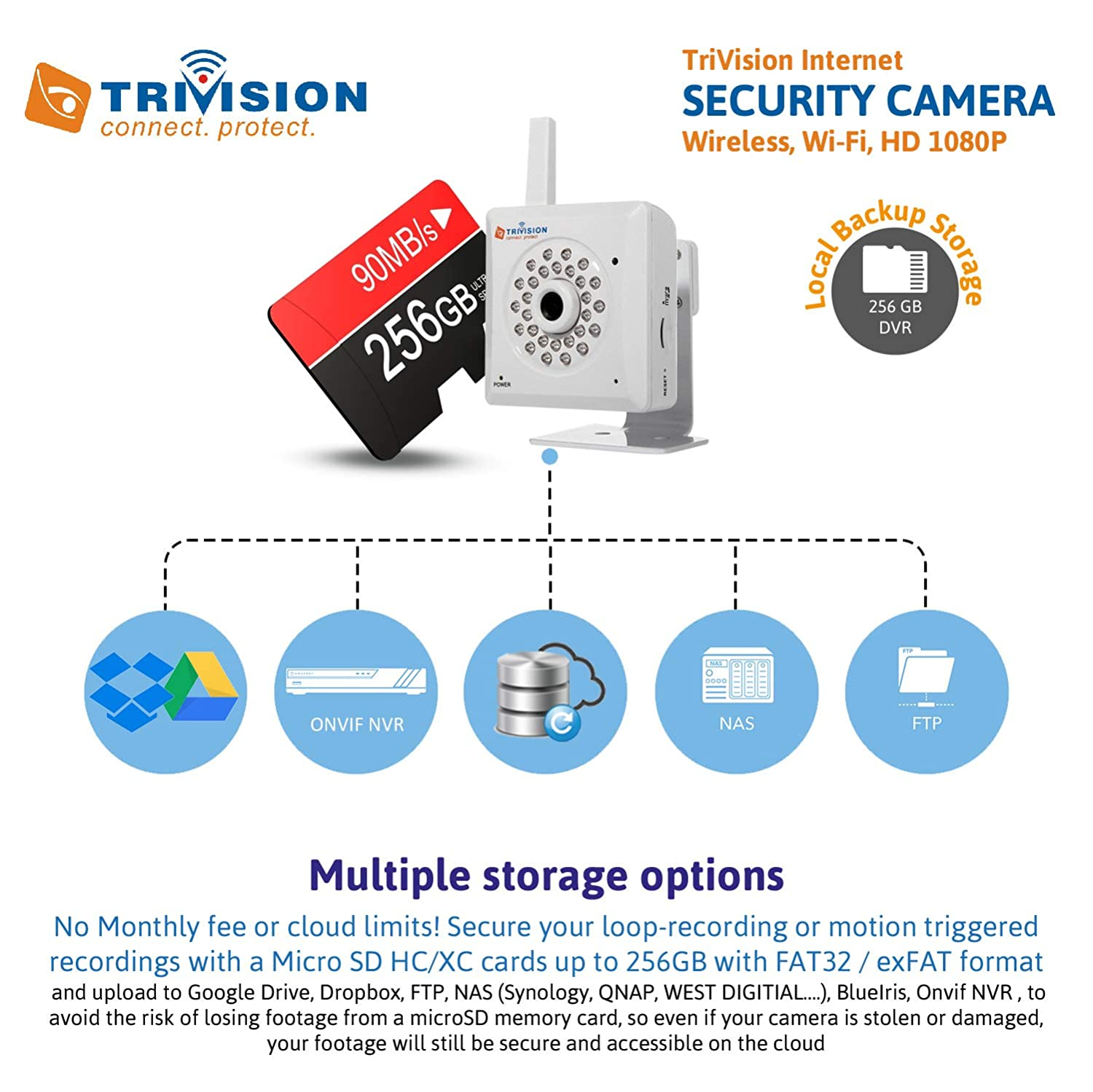 TriVision NC-239WF HD 1080P IP Surveillance Camera System Wireless Wifi  Wired, DVR Micro SD Card Recording Internet Access, Motion Sensor, 40 Ft IR