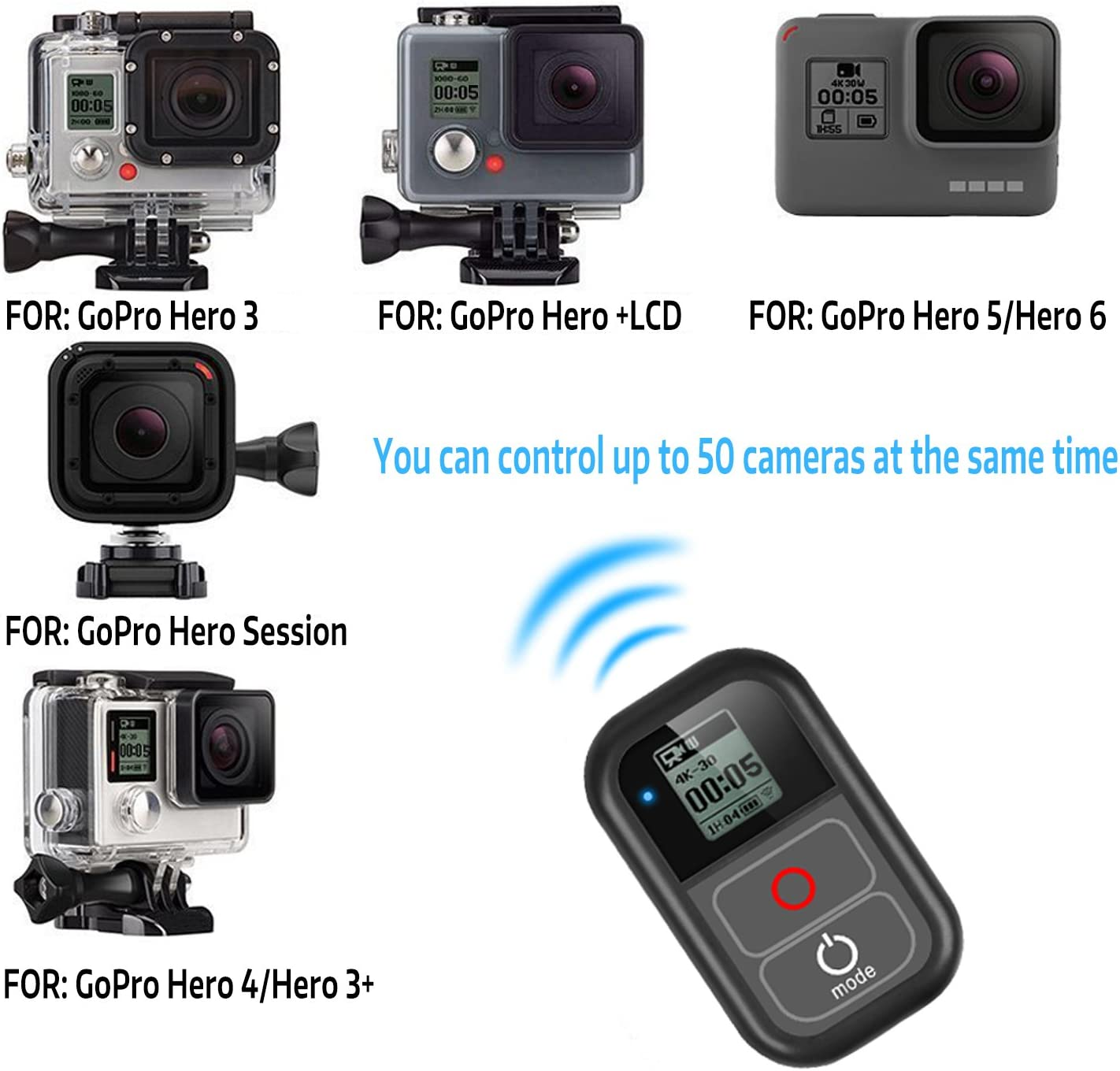 SHOOT Smart Remote Control(Waterproof 2m) for GoPro Hero 8,7 Black,6,5,4,3,3+,2,1, Hero + LCD, 4 Session, 5 Session,LCD Screen,Wi-Fi,Wirless,Built-in ...