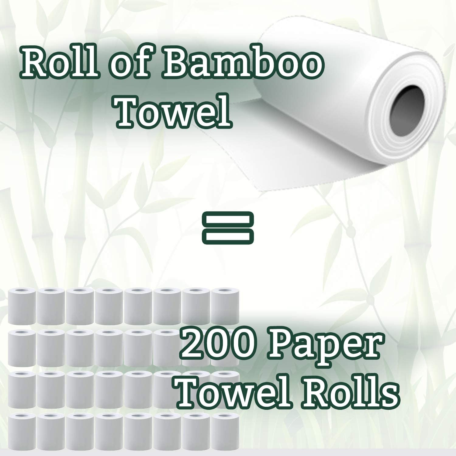 Bamboo Reusable Paper Towels Washable Roll (20 Sheets) Zero Waste Unpaper Towel Eco Friendly Products Sustainable Gifts - Kitchen Cleaning Rolls Alternative - Paper Towels Bulk Recycled Napkins Cloth: Health & Personal Care