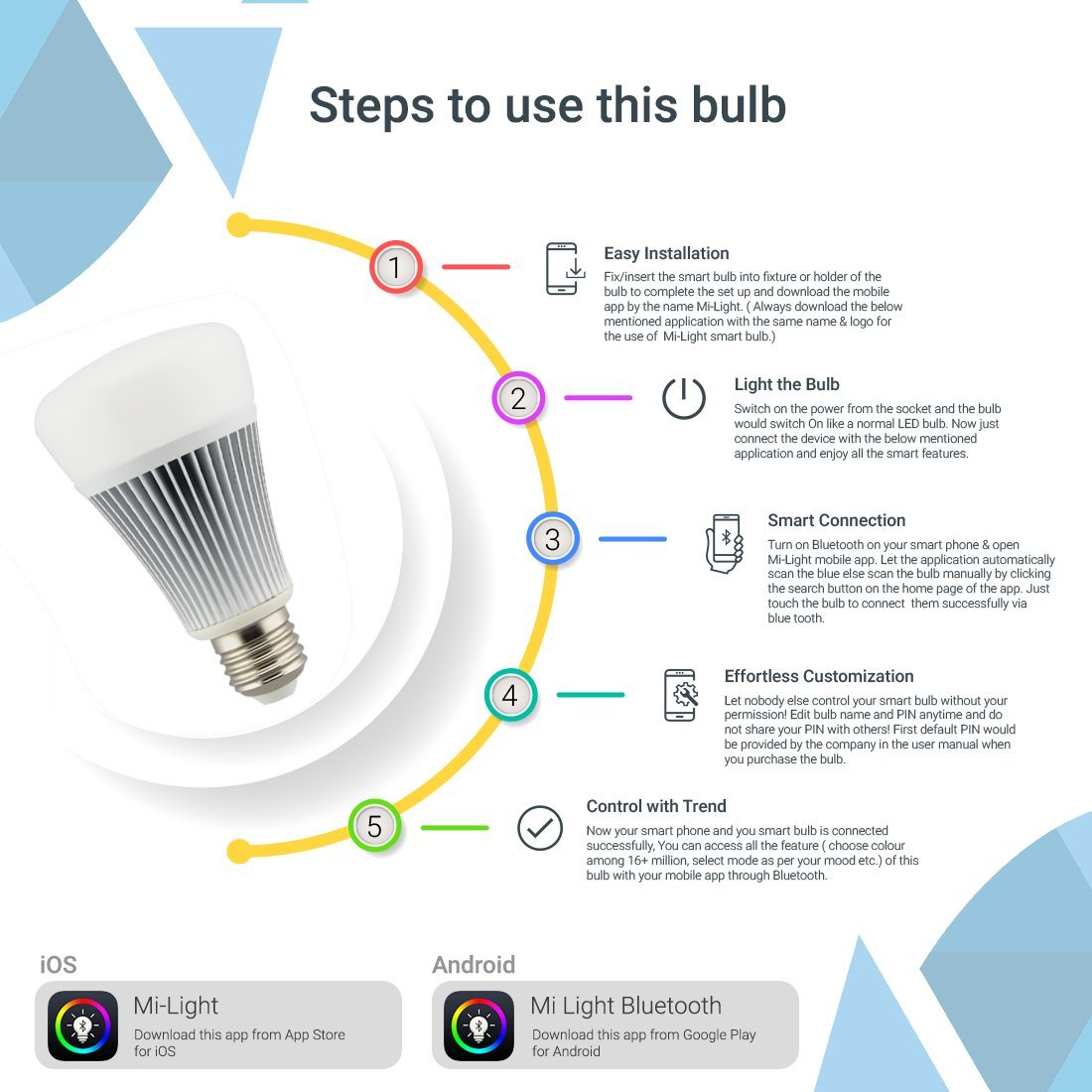 Mi-Light 8W Bluetooth LED Bulb with Smart Control by Mobile App with 30m  Distance for houses/restaurants (White) - Pack of 2