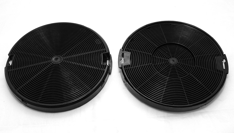 Kohlefilter aktivkohlefilter filter geruchsfilter passend