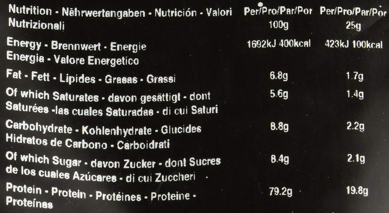 THE PROTEIN WORKS, Whey Protein 80 (Concentrate), Fresas con nata, 2 kg: Amazon.es: Salud y cuidado personal