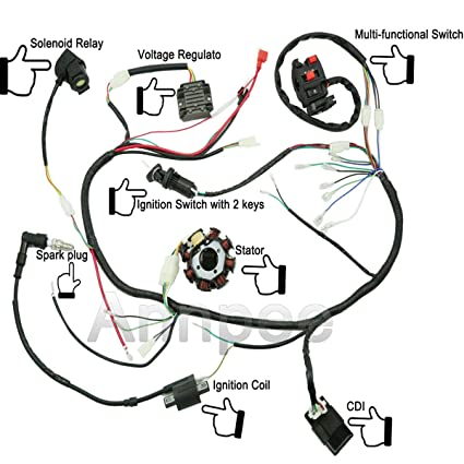 amazon com jikan annpee complete wiring harness kit wire loom rh amazon com  atv winch wiring kit