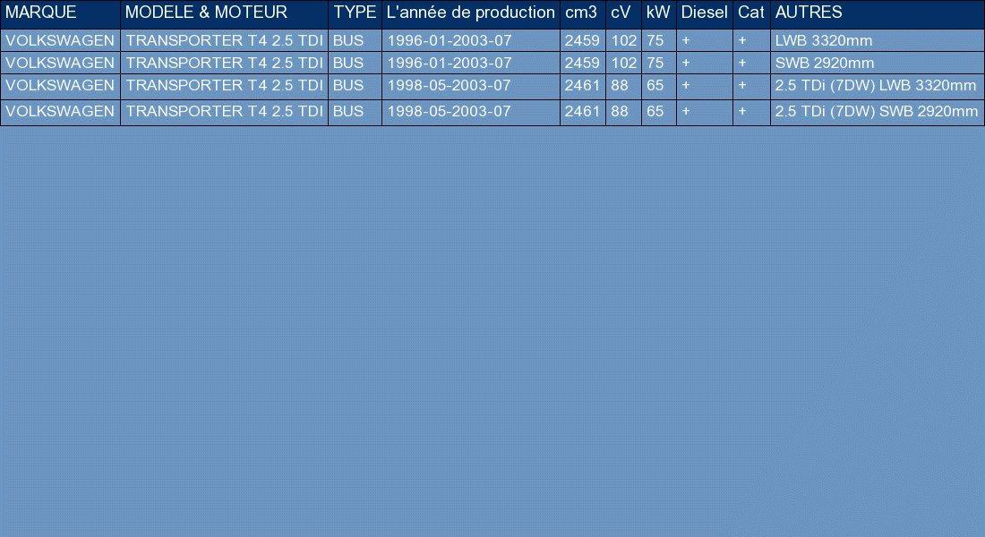 pour TRANSPORTER T4 2.5 TDI BUS 102//88hp 1996-2003 ETS-EXHAUST 1961 Silencieux arriere