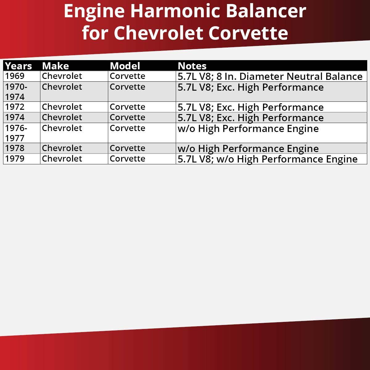 Engine Crankshaft Damper Dayco Harmonic Balancer for 1969-1979 Chevrolet Corvette 5.7L V8