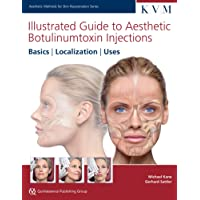 Illustrated Guide to Aesthetic Botulinumtoxin Injections: Basics, Localization, Uses