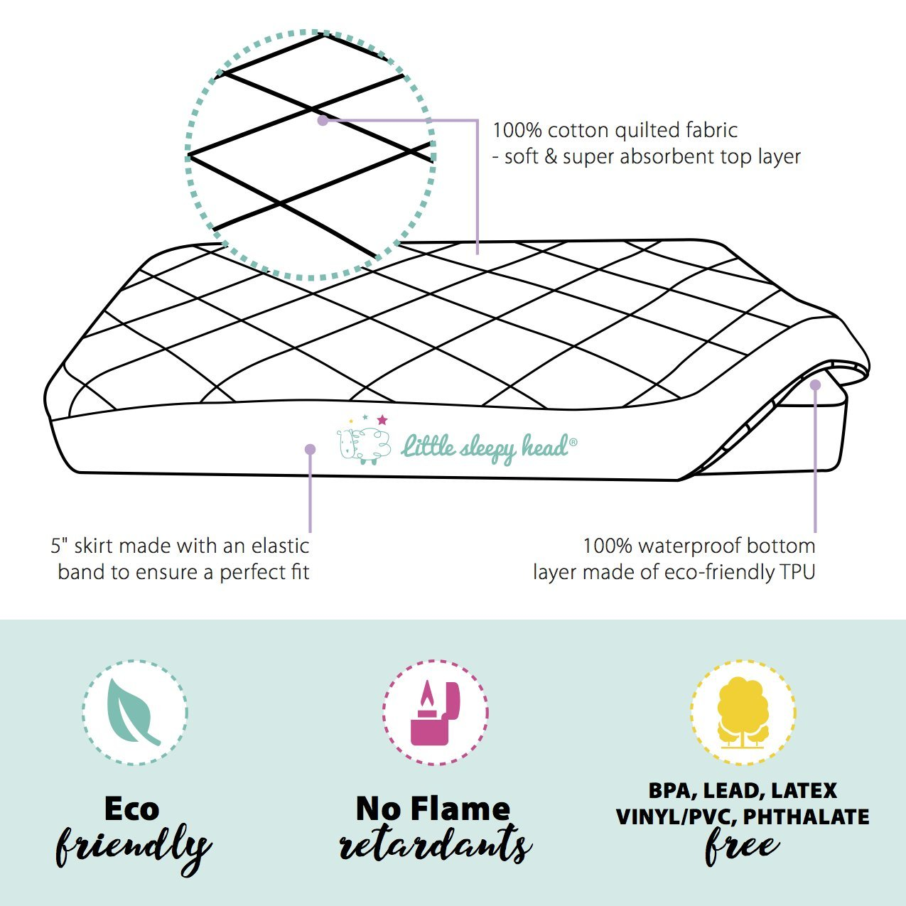 Waterproof Portable Crib Mattress Protector for Pack n Play /& Play Yards Soft