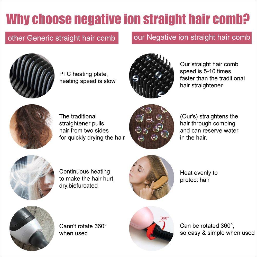 Cepillo Alisador de pelo Iónico electrico, Silking alisador de cabello con guante resistente al calor pincel para cabello (Anión Calentamiento Rápido de ...