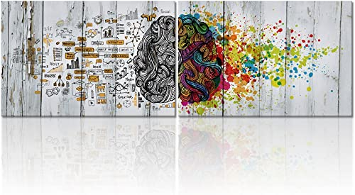 Visual Art Decor Retro Left and Right Brain Advantage Canvas Poster Inspiration Motivation Education Science Canvas Prints Wall Art Gallery Wraped Modern Office Wall Decor Ready to Hang Retro XXL