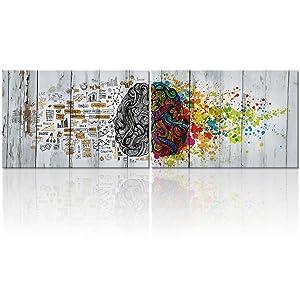 Visual Art Decor Retro Left and Right Brain Advantage Canvas Poster Inspiration Motivation Education Science Canvas Prints Wall Art Gallery Wraped Modern Office Wall Decor Ready to Hang (Retro XXL)