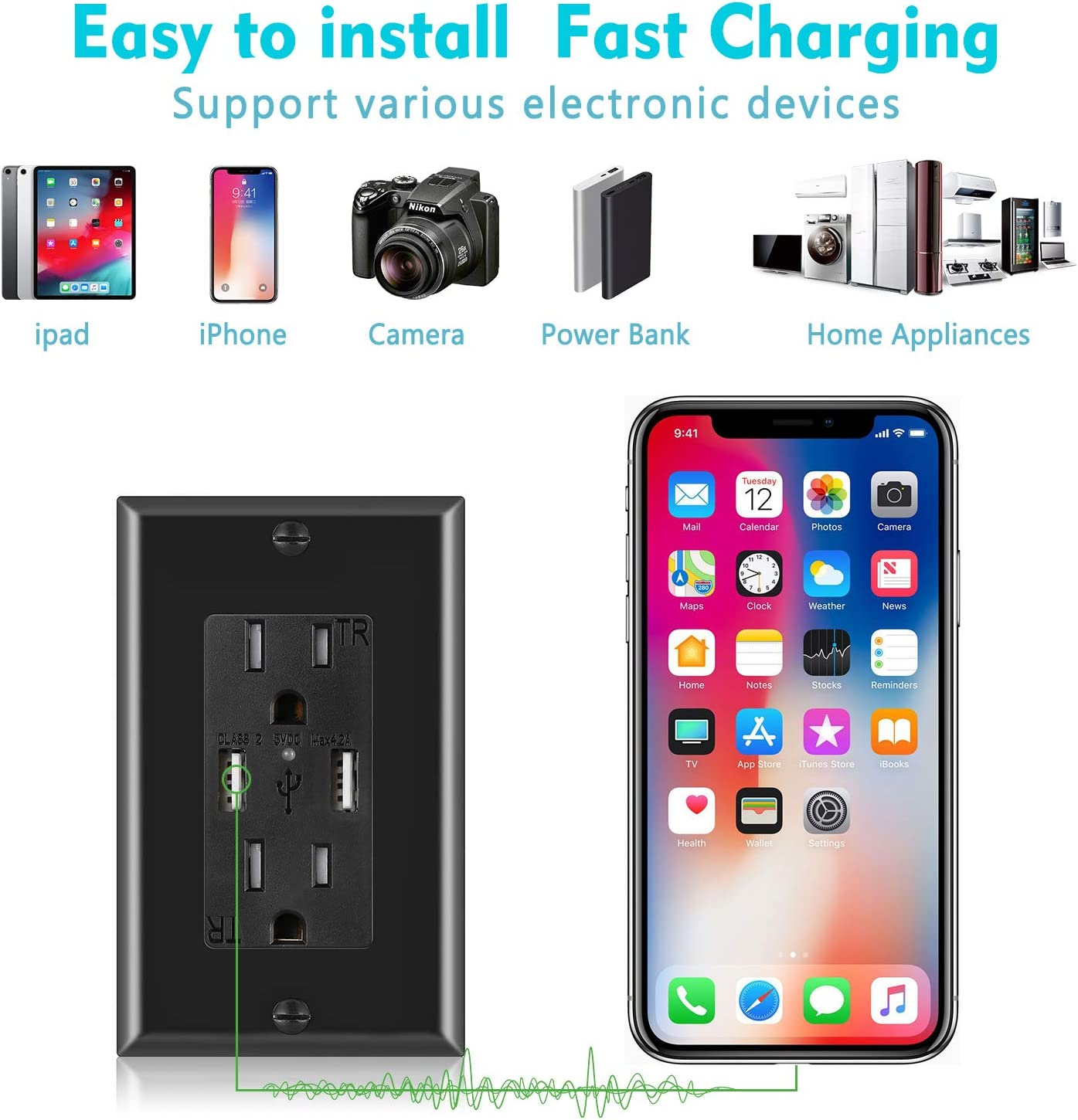 [2 Pack] USB Outlet, USB Charger Wall Outlet Dual High Speed 4.2 Amp USB Ports with Smart Chip, 15A/125V TR Tamper Resistant Receptacle Electrical Outlet, Wall Plate Included, ETL Listed, Black - -