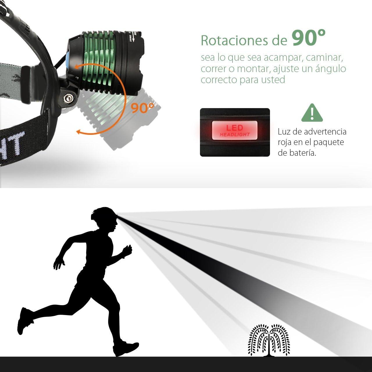 TOPELEK Linterna Frontal LED Recargable Alta Potencia 3000 Lúmenes ...