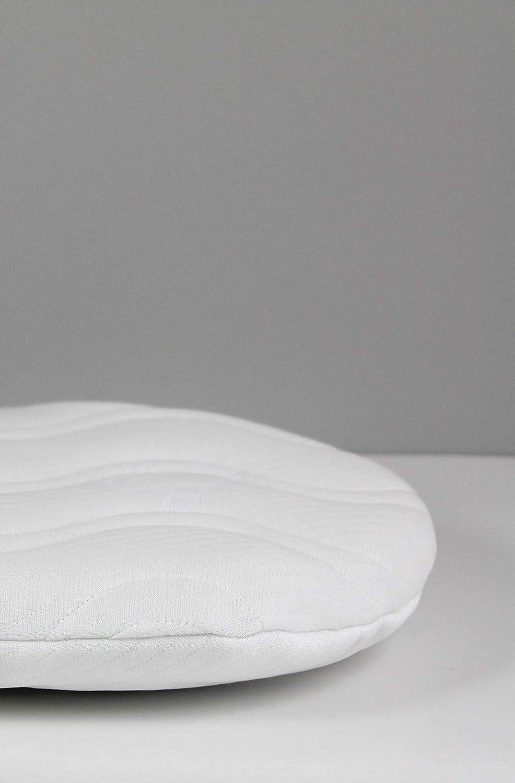 fabriqu/é en Espagne 72X33 cm blanc 75 x 33 cm 72 x 33 cm hauteur 5 cm PEKITAS Matelas ovale respirant pour landau 80 x 36 cm