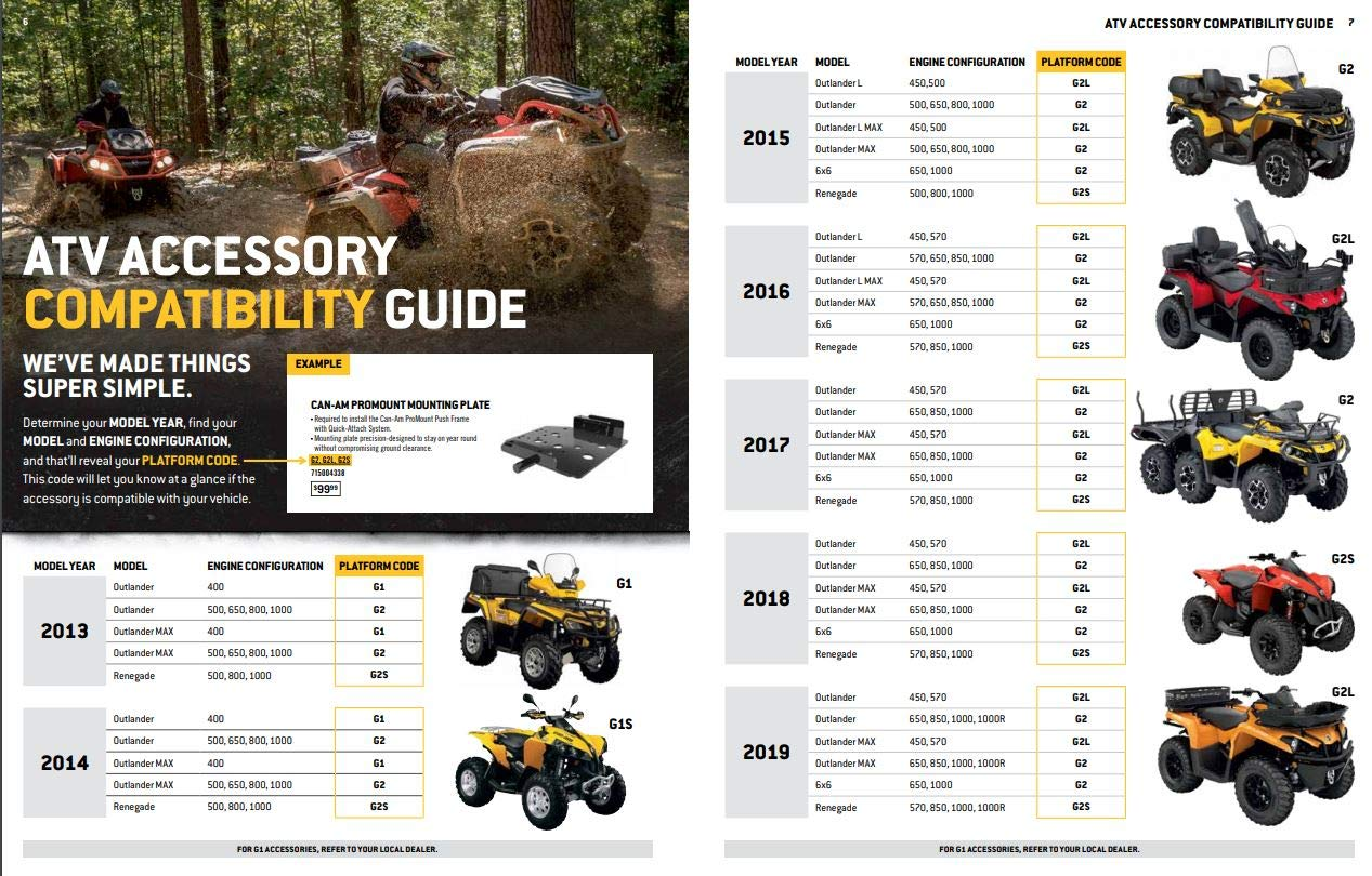NEW CAN-AM WIRELESS REMOTE CONTROL FOR WARN WINCH COMMANDER MAVERICK OUTLANDER by Can-Am