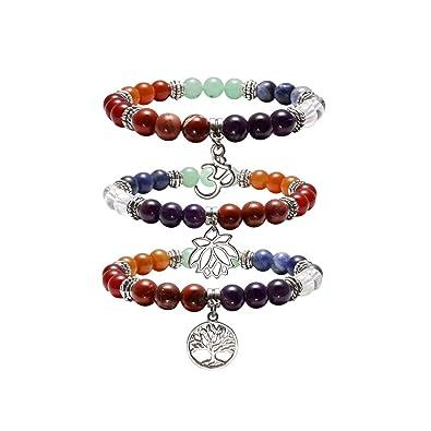 pendentif pour bracelet