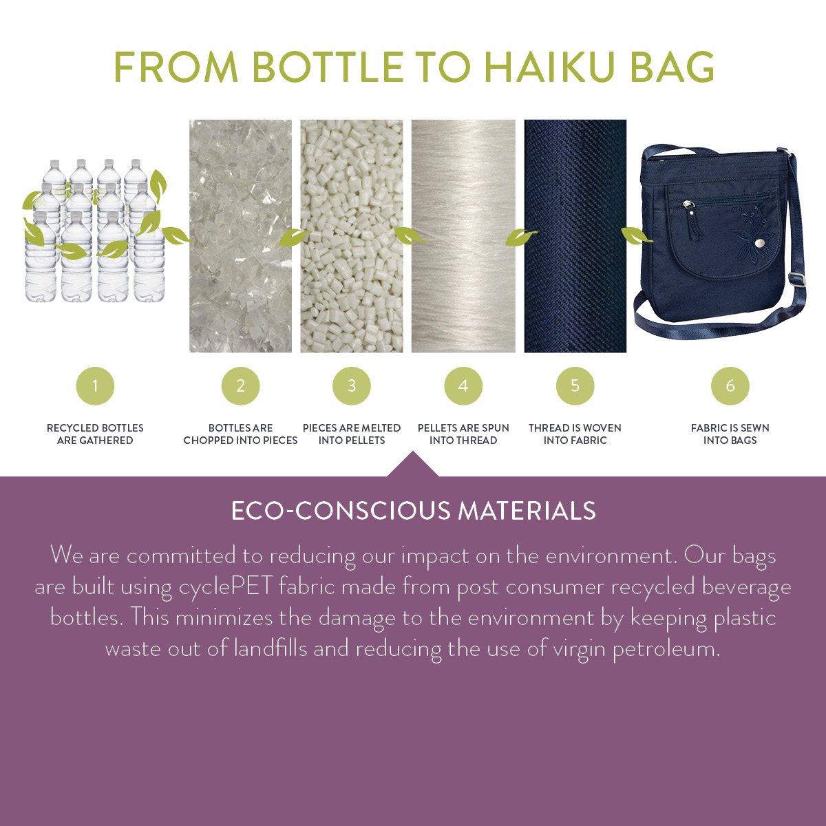 Haiku Women's Renaissance Eco Laptop Tote Bag, Mushroom by Haiku