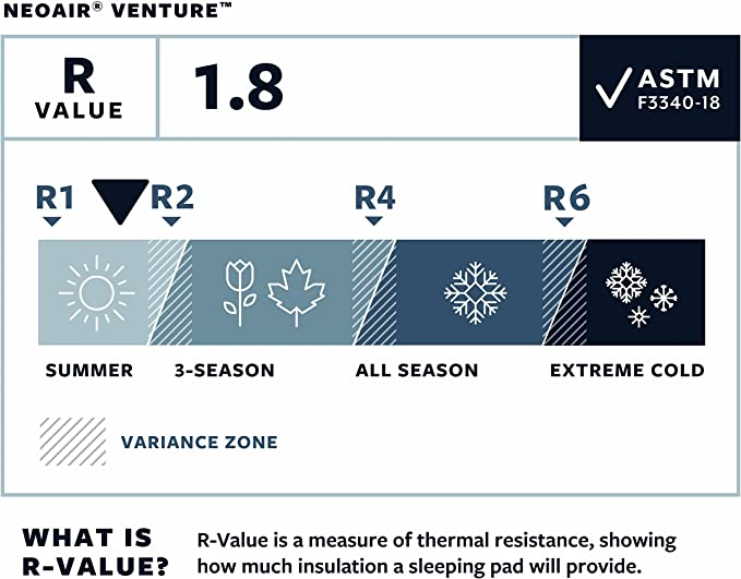 Vert Sapin Grand Therm-a-Rest NeoAir Venture Matelas l/éger avec Valve WingLock Mixte 040818132715