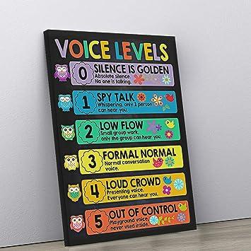 "The Loudest Voice Poster Art Print size 16x24/"" 24x36/"""