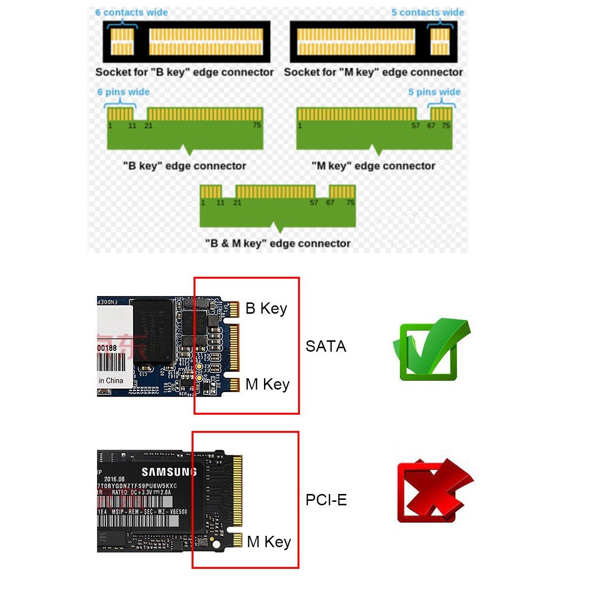 Aluminum M.2 NGFF to USB 3.1 M.2 SSD Enclosure External SSD Enclosure SATA Based M.2(Grey) by Generic (Image #5)