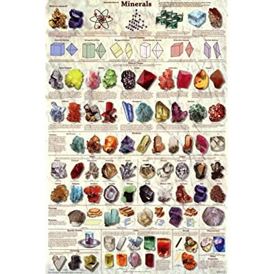 Laminated Introduction to Minerals Educational Science Chart Poster Laminated Poster 24 x 36in: Toys & Games
