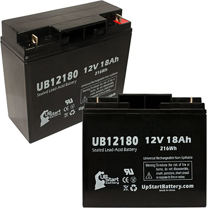 Top 10 Lawn And Garden Battery Ub12180