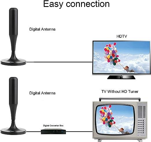 1byone Antena móvil Base de imán para su fijación excelente recepción de DVB-T y TV analógica, señales de UHF/FM