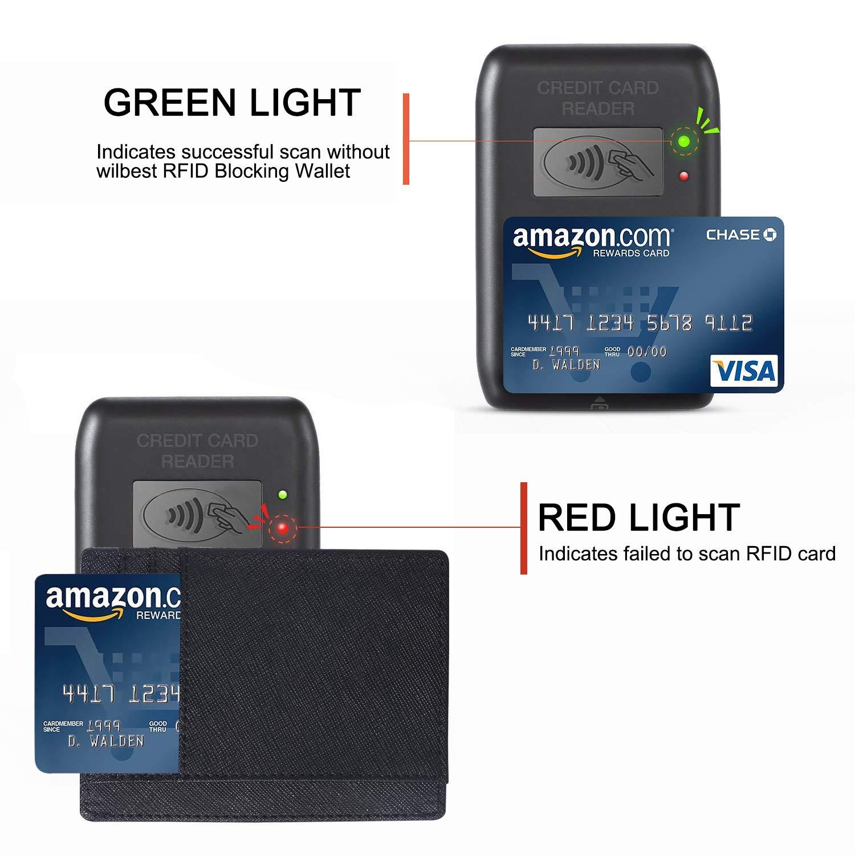 Cartera Tarjeta de Crédito, Bloqueo RFID, Cartera de Piel Minimalista para Tarjetas y Billetes: Amazon.es: Equipaje