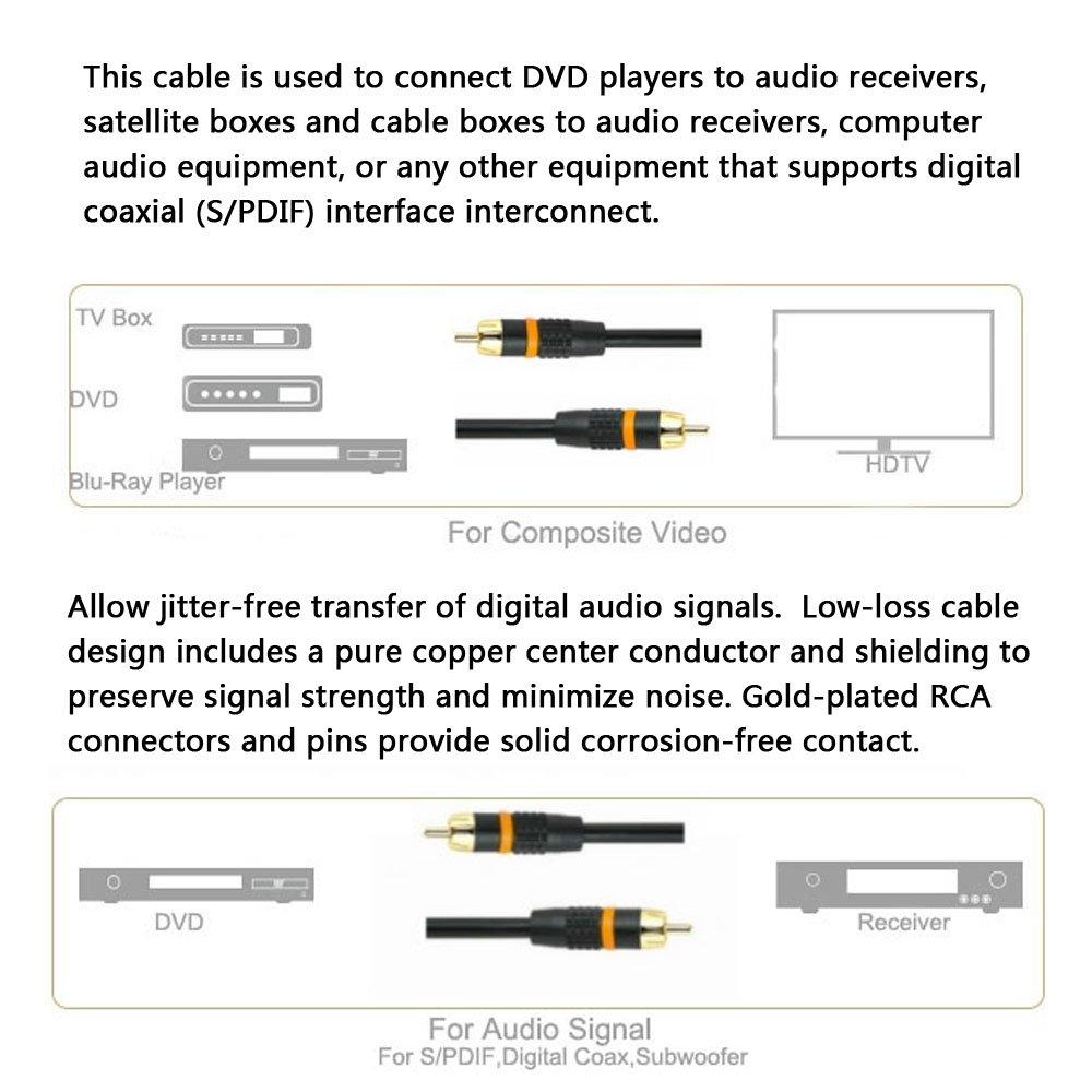 PrimeCables® Coaxial RCA Cable M/M RG59U for SPDIF, Digital Coax ...
