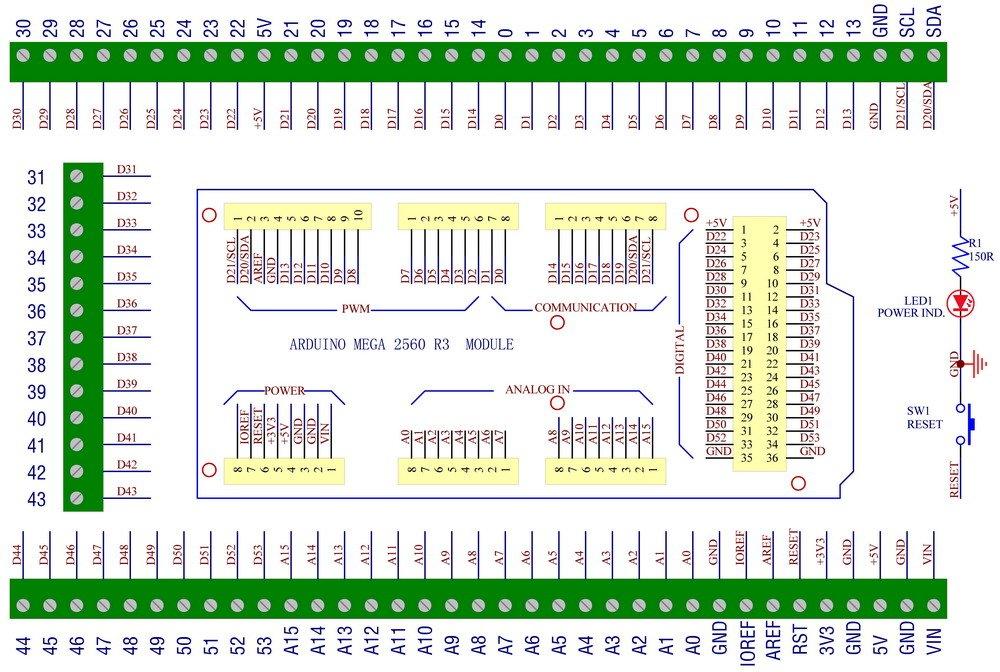 CZH-LABS Module adaptateur pour rail DIN Montage /à vis Pour Arduino MEGA-2560 R3